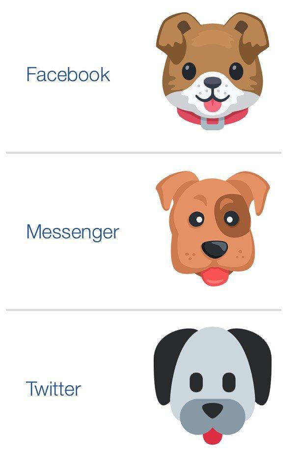 Si vous vous demandez à quoi ressemble un emoji sur un autre télephone, ordinateur ou sur twitter, facebook, ce guide est fait pour vous. Car un emoji peut avo…
